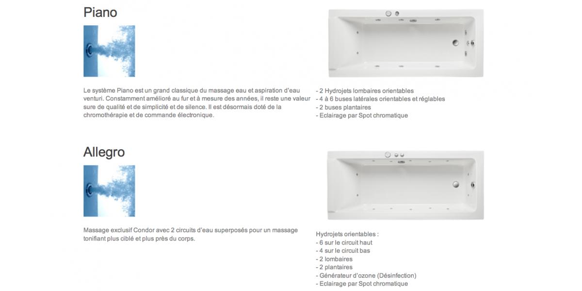 Baignoire d 39 angle haut de gamme baln o gain de place bali avec r flex - Baignoire gain de place ...