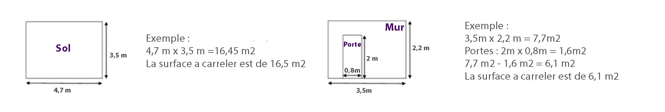 Aide aux calculs des surfaces carrelage ou parquet en m18
